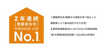 2年連続No.1ロゴ